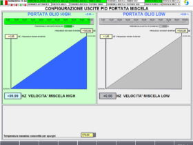 Parametrizzazione Grafica
